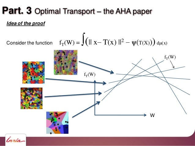Part. 3 Optimal Transport the AHA paper Idea of the proof Consider the function fT(W) = (   x T(x)   2 (T(X)))d (x) W fT(W...