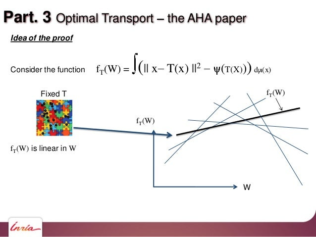 Part. 3 Optimal Transport the AHA paper Idea of the proof Consider the function fT(W) = (   x T(x)   2 (T(X)))d (x) fT(W) ...