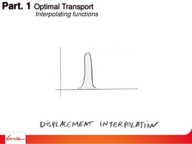 Part. 1 Optimal Transport Interpolating functions