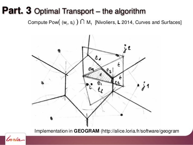 Part. 3 Optimal Transport the algorithm Compute Pow( (wi, si) M1 [Nivoliers, L 2014, Curves and Surfaces] Implementation i...