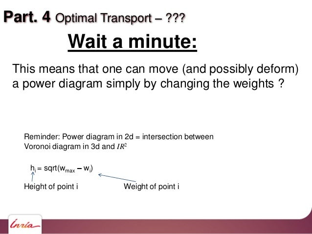 Part. 4 Optimal Transport ??? Wait a minute: This means that one can move (and possibly deform) a power diagram simply by ...