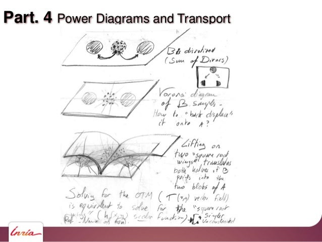 Part. 4 Power Diagrams and Transport