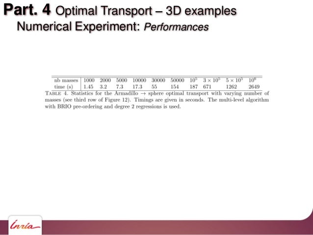 Part. 4 Optimal Transport 3D examples Numerical Experiment: Performances