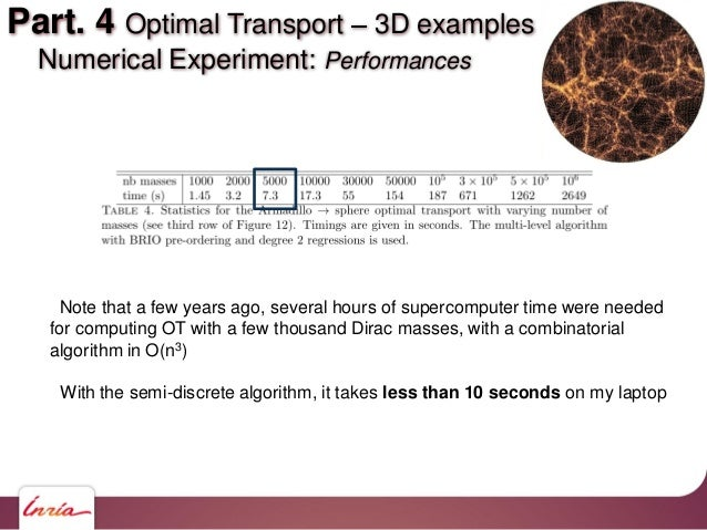 Part. 4 Optimal Transport 3D examples Numerical Experiment: Performances Note that a few years ago, several hours of super...