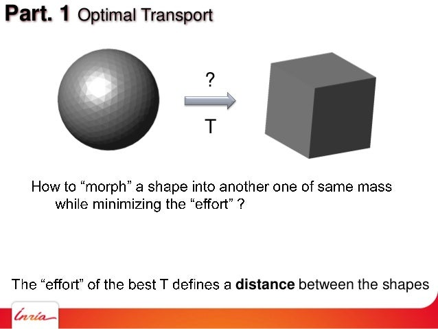 Part. 1 Optimal Transport ? T distance between the shapes