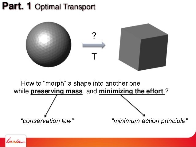 Part. 1 Optimal Transport while preserving mass and minimizing the effort ? ? T