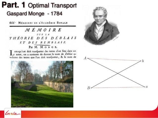 Part. 1 Optimal Transport Gaspard Monge - 1784