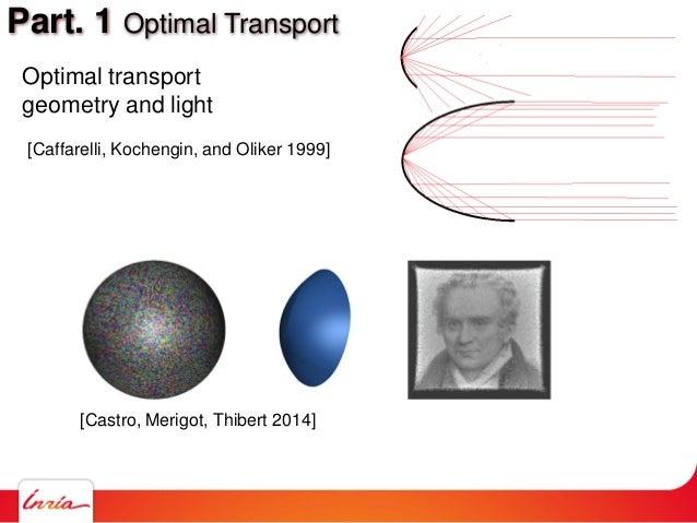 Part. 1 Optimal Transport [Castro, Merigot, Thibert 2014] Optimal transport geometry and light [Caffarelli, Kochengin, and...
