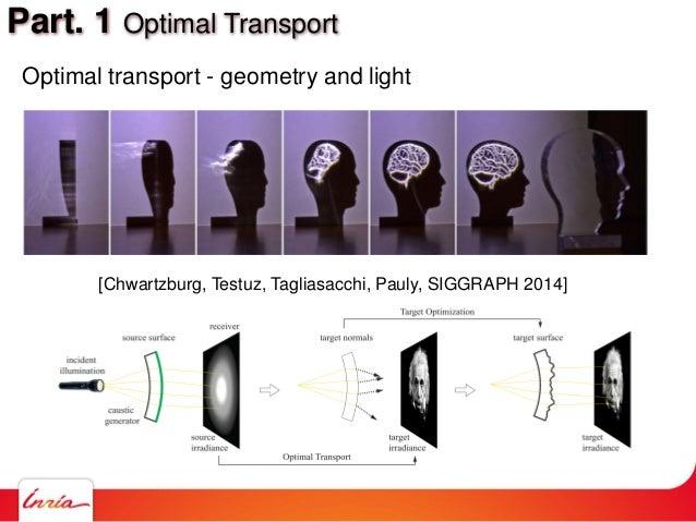 Part. 1 Optimal Transport Optimal transport - geometry and light [Chwartzburg, Testuz, Tagliasacchi, Pauly, SIGGRAPH 2014]
