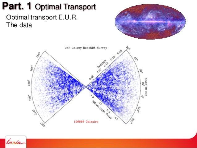 Part. 1 Optimal Transport Optimal transport E.U.R. The data