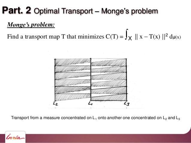 Part. 2 Optimal Transport problem problem: Find a transport map T that minimizes C(T) = X    x T(x)   2 d (x) Transport fr...