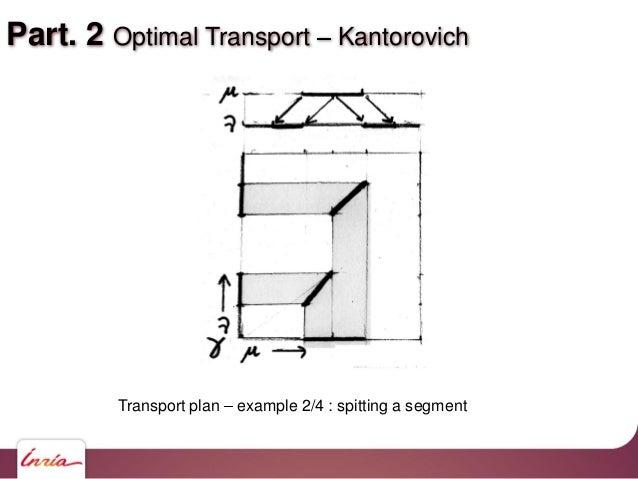 Part. 2 Optimal Transport Kantorovich Transport plan example 2/4 : spitting a segment
