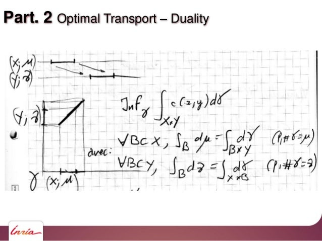 Part. 2 Optimal Transport Duality