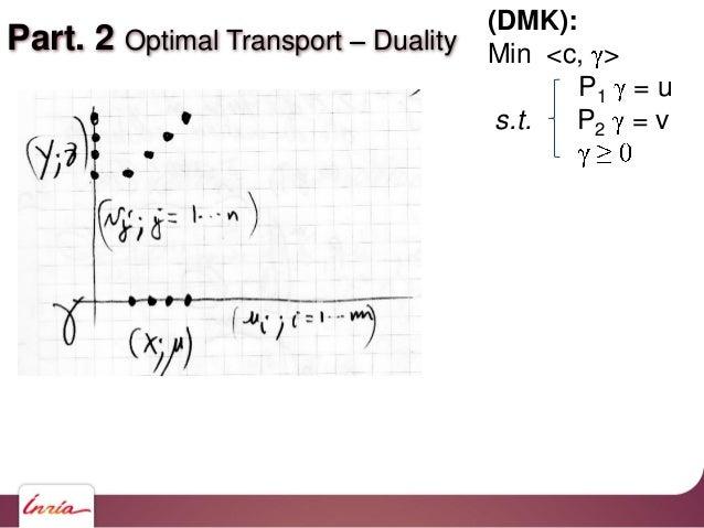 Part. 2 Optimal Transport Duality (DMK): Min <c, > P1 = u s.t. P2 = v