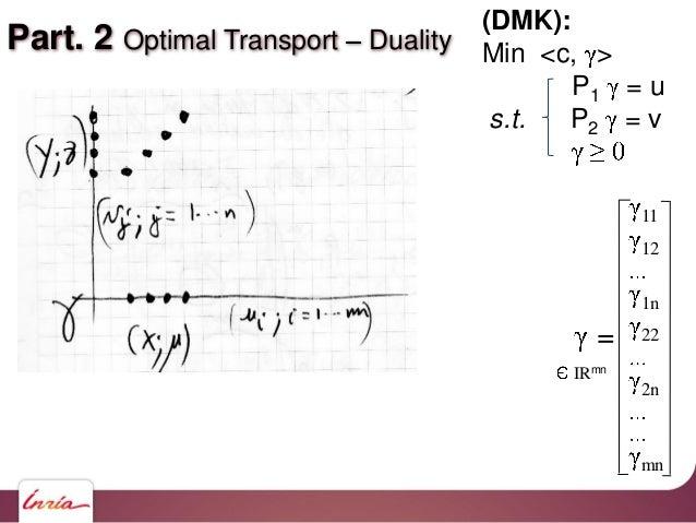 Part. 2 Optimal Transport Duality (DMK): Min <c, > P1 = u s.t. P2 = v = 11 12 1n 22 2n mn IRmn