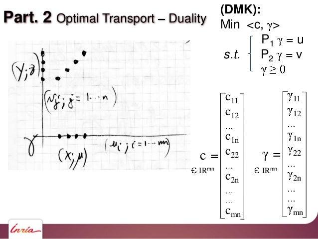 Part. 2 Optimal Transport Duality (DMK): Min <c, > P1 = u s.t. P2 = v = 11 12 1n 22 2n mn c = c11 c12 c1n c22 c2n cmn IRmn...