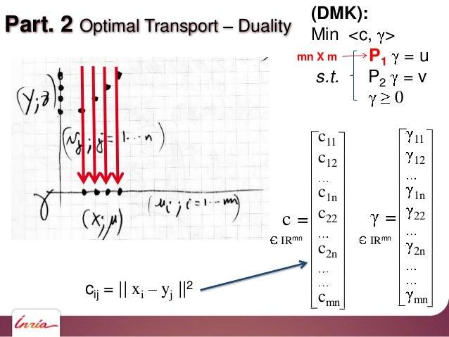 Part. 2 Optimal Transport Duality (DMK): Min <c, > P1 = u s.t. P2 = v 0 = 11 12 1n 22 2n mn c = c11 c12 c1n c22 c2n cmn ci...