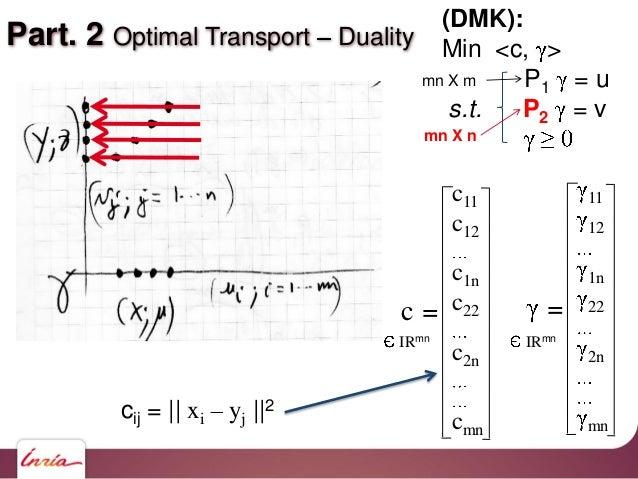 Part. 2 Optimal Transport Duality (DMK): Min <c, > P1 = u s.t. P2 = v = 11 12 1n 22 2n mn c = c11 c12 c1n c22 c2n cmn cij ...