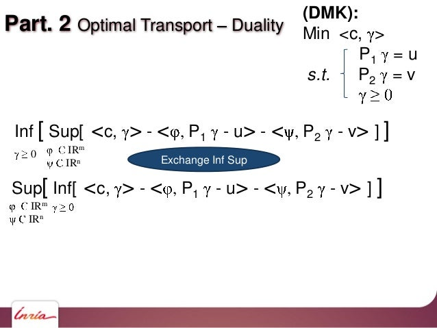 Part. 2 Optimal Transport Duality IRm IRn 0 Inf [ Sup[ <c, > - < , P1 - u> - < , P2 - v> ] ] IRm IRn Sup[ Inf[ <c, > - < ,...