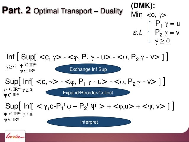 Part. 2 Optimal Transport Duality IRm IRn Inf [ Sup[ <c, > - < , P1 - u> - < , P2 - v> ] ] IRm IRn Sup[ Inf[ <c, > - < , P...