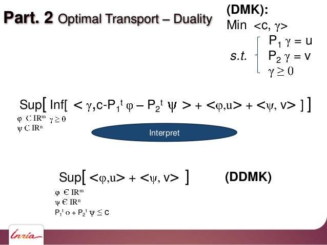 Part. 2 Optimal Transport Duality IRm IRn Sup[ Inf[ < ,c-P1 t P2 t > + < ,u> + < , v> ] ] Interpret Sup[ < ,u> + < , v> ] ...