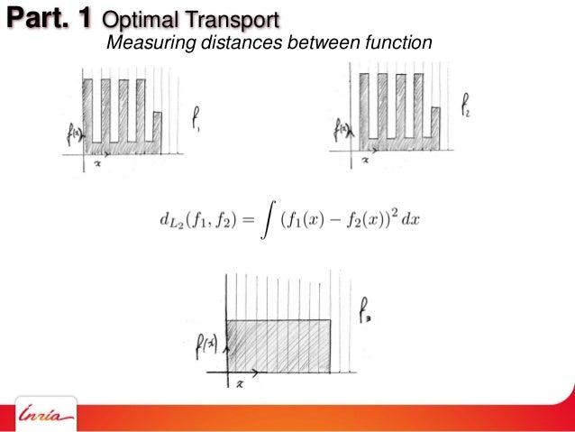 Part. 1 Optimal Transport Measuring distances between function