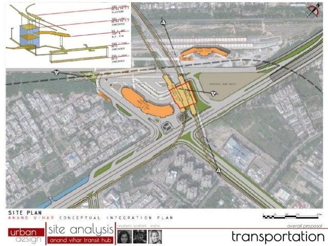 Transportation Analysis At Anand Vihar