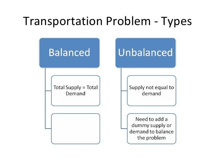 Transportation Assignment