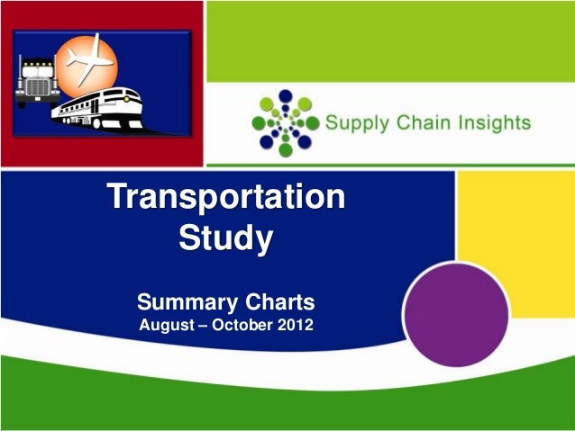 Transportation Summary Charts Aug-Oct 2012
