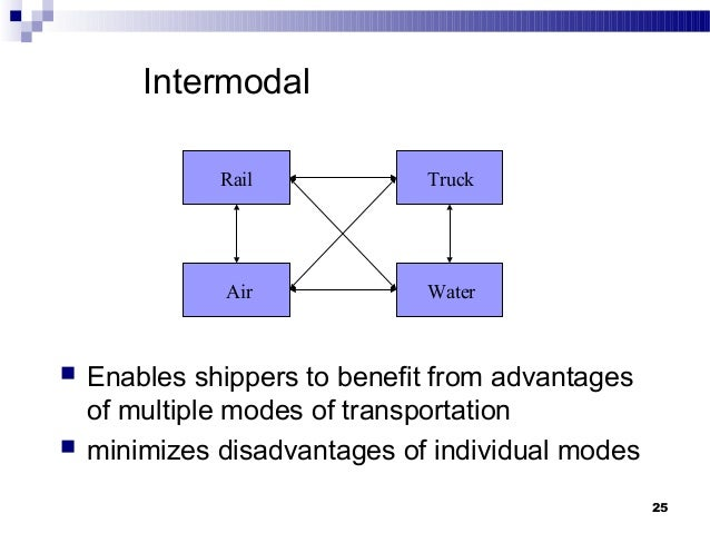 advantages and disadvantages of intermodal transport International handbook of maritime business edited by kevin cullinane director, transport research institute (tri) and professor of international logistics, edinburgh.