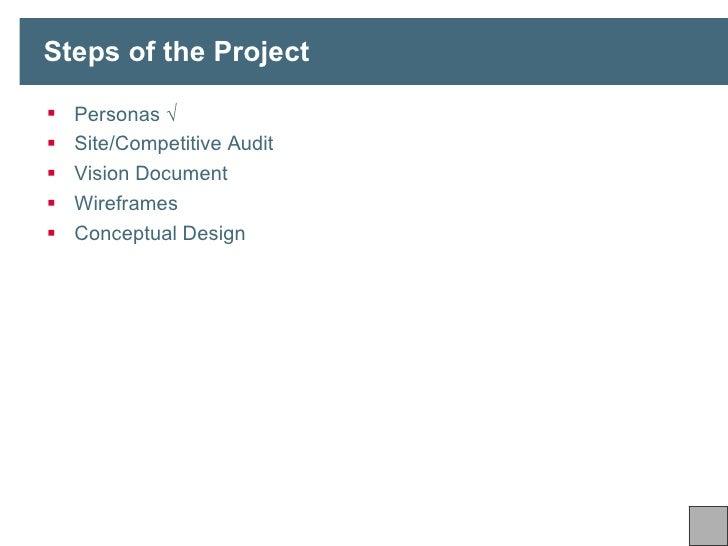 Steps of the Project <ul><li>Personas √ </li></ul><ul><li>Site/Competitive Audit </li></ul><ul><li>Vision Document </li></...