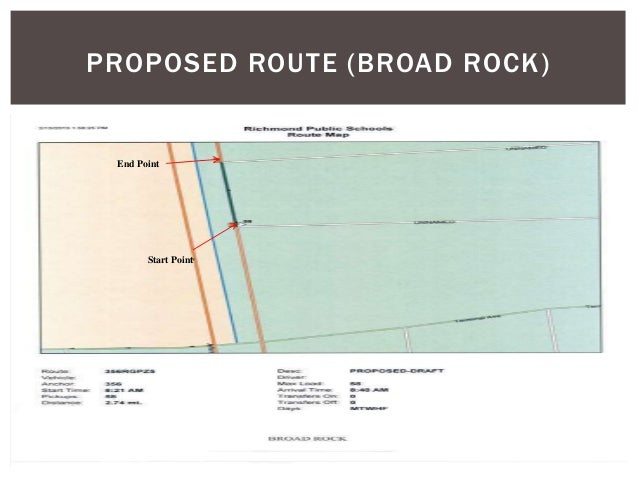 PROPOSED ROUTE (BROAD ROCK) Start Point End Point