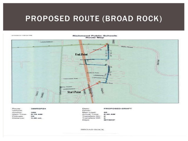PROPOSED ROUTE (BROAD ROCK) End Point Start Point