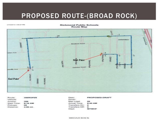PROPOSED ROUTE-(BROAD ROCK) Start Point End Point