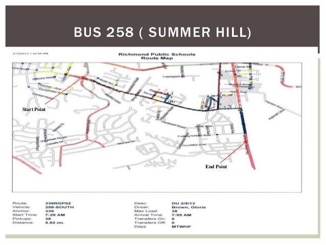 BUS 258 ( SUMMER HILL) Start Point End Point