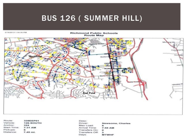 BUS 126 ( SUMMER HILL) End Point Start Point
