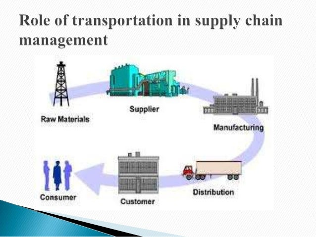 Careers in Logistics and Supply Chain Management (SCM)