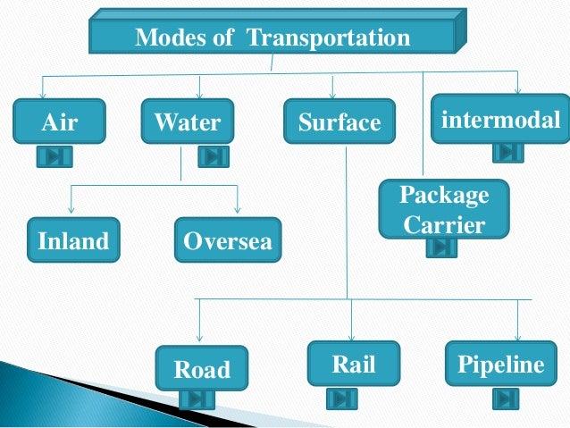 5. Road Transport