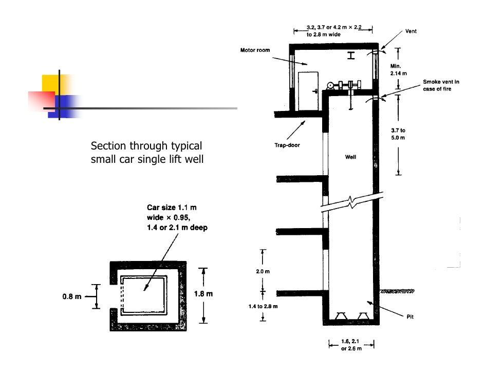 lift section diagram