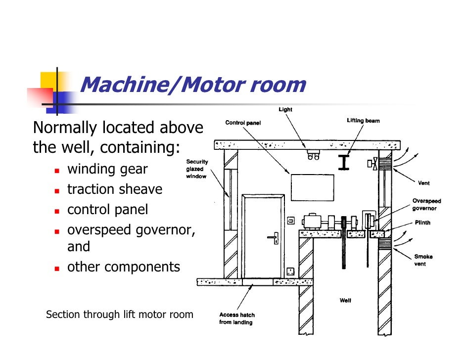 Mechanical Room Ventilation Design