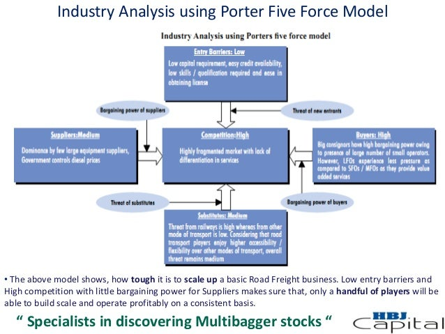 boom logistics analysis porters five forces model Buyers bargaining power | porters five forces analysis  boom logistics analysis: porter's five forces model 2015-3-23 boom logistics analysis:.