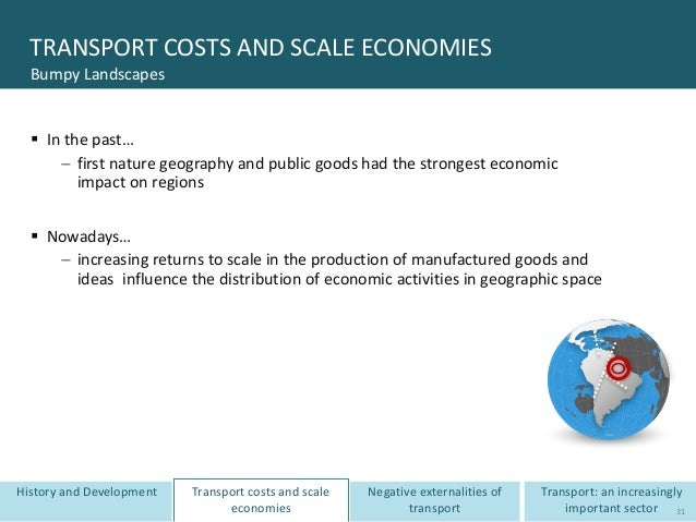 IB Economics/Microeconomics/Market Failure