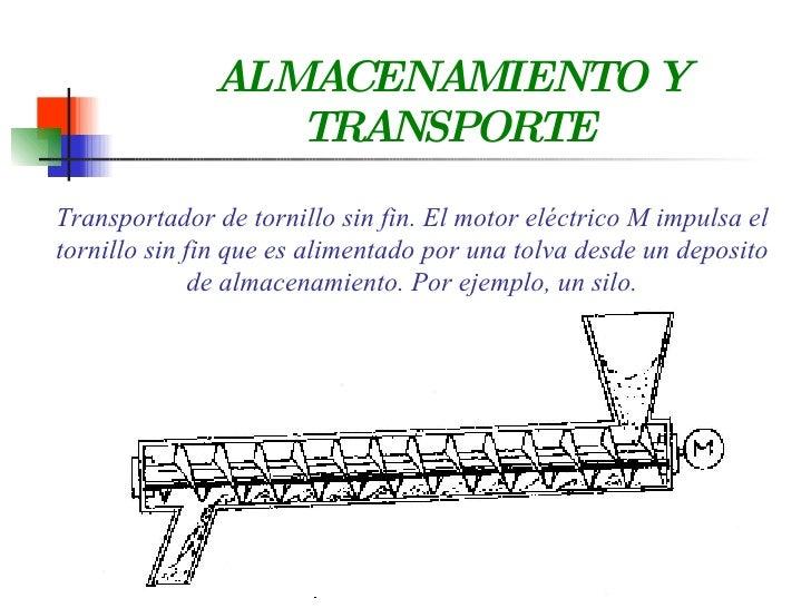 Parravicini explicado por Marita - Página 9 Transporte-y-almacenamiento-procesos-qumicos-14-728