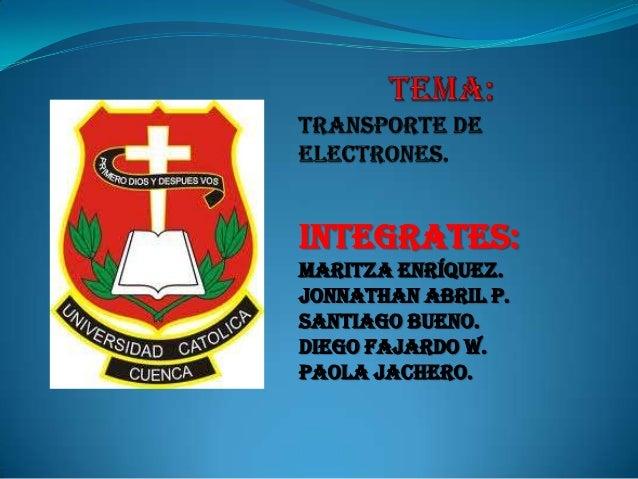 integrates:Maritza Enríquez.Jonnathan Abril P.Santiago Bueno.Diego Fajardo W.Paola Jachero.