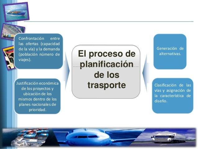 Planificación de transportes