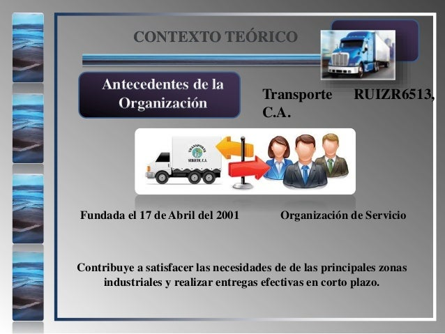 CONTEXTO TEÓRICO Fundada el 17 de Abril del 2001 Organización de Servicio Contribuye a satisfacer las necesidades de de la...