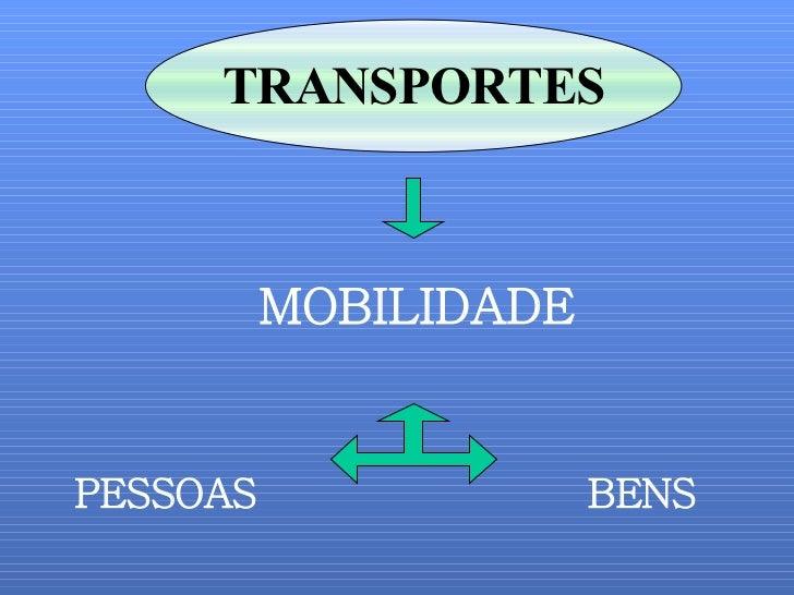 MOBILIDADE PESSOAS BENS TRANSPORTES