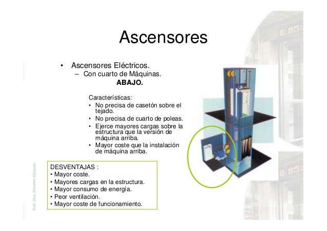 Transporte vertical en edificacion for Caracteristicas de una habitacion