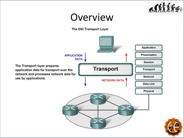 transport layer services. Black Bedroom Furniture Sets. Home Design Ideas