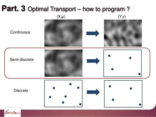 Part. 3 Optimal Transport – how to program ? Continuous Semi-discrete Discrete (X;μ) (Y;ν)